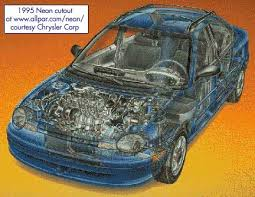 chrysler plymouth and dodge neon technical review and in 1998 cutaway 1995 plymouth neon