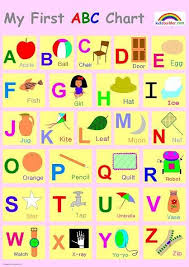 My First Abc Chart Uppercase Abc Chart Alphabet Charts