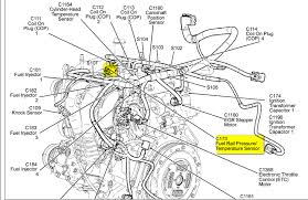 similiar ford escape engine diagram keywords 2003 ford escape engine diagram 2003 wiring diagrams for car or