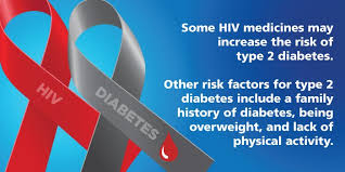 HIV and Diabetes | Understanding HIV/AIDS | AIDSinfo