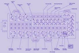 ford transit fuse box layout 2001 on ford images free download Fuse Box 2002 Ford Explorer ford transit fuse box layout 2001 6 2002 ford explorer fuse box diagram ford transit carpet fuse box 2002 ford explorer xlt