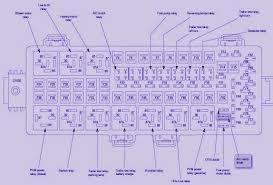 fuse box diagram for 2008 ford f 250 fuse box diagram & map 2008 ford focus fuse box diagram fuse box diagram for 2008 ford f 250