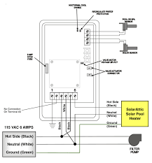 swimming pool timer wiring diagram images wiring an inground electrical wiring for pool hayward pump