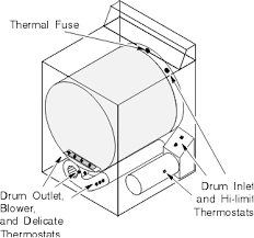 general electric dryer repairs ge dryer repair manual possible ge dryer thermostat locations
