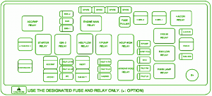 fuse box car wiring diagram page 282 2010 chevy aveo engine compartment fuse box diagram