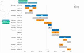 Create Gantt Chart In Visio Bedowntowndaytona Com