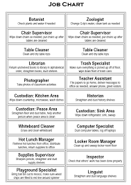 Using A Classroom Job Chart Virtually Montessori