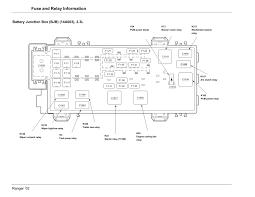 2002 ford ranger 4 0 fuse box diagram freddryer co harley davidson fuse box diagram ford ranger 2000 fuse box diagram 4 0 rh parsplus co 2002 chart 2007 2002