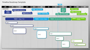 Road Map Powerpoint Free Technology Roadmap Templates Smartsheet