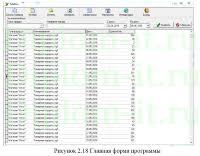 diplom it ru купить диплом по прикладной информатике Автоматизация учёта спроса на продуктовый ассортимент в компании Диплом по информатике