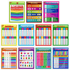 Kids Math Charts Math Charts For Classroom Amazon Com