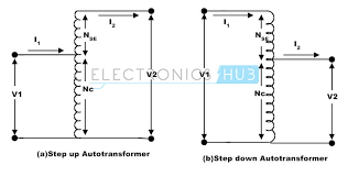 auto transformer starter and variable autotransformer 3 phase auto transformer at Auto Transformer Circuit Diagram