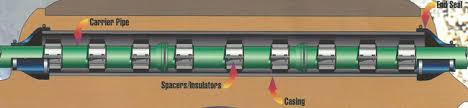 Link Seal Pipe Chart Casing Spacers End Seals Advance Products Systems Inc