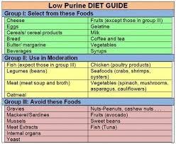 Diet Chart Uric Acid Pin By Bessie Thompson On Gout Gout Diet Purine Diet