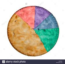 Pie Food Chart Pie Chart Food Stock Photos Pie Chart Food Stock Images