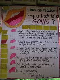 Book Talk Anchor Chart Reading Ideas Ten Pin Linky Reading Anchor Charts