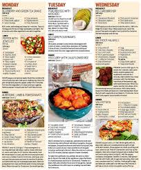 Diet Chart For Pre Diabetic Patient Reversing Type 2 Diabetes The University Of Newcastle