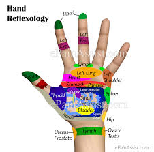 Hand Chart What Is Hand Reflexology And What Are Its Benefits