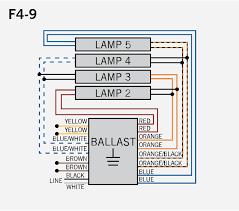 2 lamp t8 ballast t8 ballast fulham 2 lamp elec is 28w 120v Electrical Ballast Wiring Diagram wiring diagrams keystone wiring diagrams keystone 2 lamp ballast wiring diagram f4 9 wiring diagram 2 lamp t8 fluorescent ballast wiring diagram