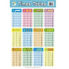 Jasart Wall Chart Times Tables