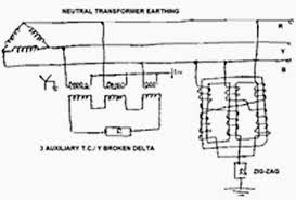 types of neutral earthing in power distribution part 2 eep earthing transformers