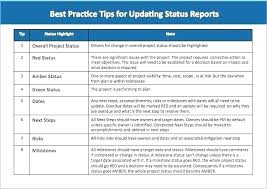 Executive Status Report Template Project Of Email