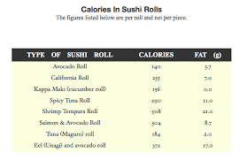 The Fittest Fat Girl Sushi Dissected