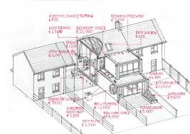 planning kitchen extensions