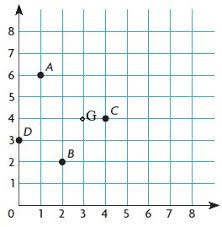 Text of math enrichment book. Go Math Grade 5 Answer Key Chapter 9 Algebra Patterns And Graphing Go Math Answer Key