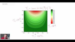 heat transfer l10 p1 solutions to 2d heat equation