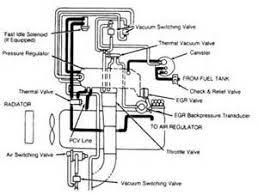 similiar 92 ford f 150 fuel system keywords 2007 ford f 150 engine diagram 92 ford f 150 fuel system diagram