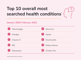 We also like to keep things simple for our members so we don't make you answer any difficult medical questions when you join. Top 10 Health Insurance Best Private Medical Cover Money Co Uk
