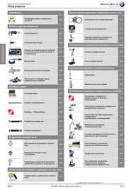 Контрольно измерительный инструмент Средства измерения Содержание  Контрольно измерительный инструмент Средства измерения Содержание раздела информационного источника Калибровка Калибровка средств измерений и контроля