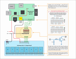 starter solenoid wiring diagram best of new motorcycle starter relay wiring diagram speaker starter solenoid photos of related post