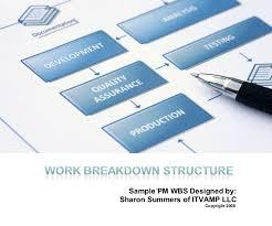 PMO Work Breakdown Structure by ITVAMP LLC