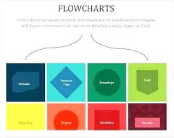 excel graph templates download how to create a flow chart in excel graph templates download