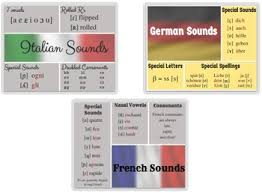 How is it written you can i present the phonetic alphabet in the following video. Italian French German Diction For Singers Three Posters By Grainger Music