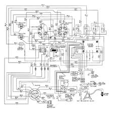 wiring diagram for generator power to cabin wiring diagram 17 best ideas about electrical wiring diagram