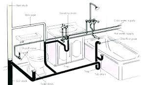 Bathroom Plumbing Extraordinary Plumbing Vent Diagram Bathroom Plumbing Diagram Bathtub Rough In