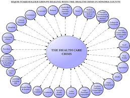 stakeholders in healthcare ssu health care crisis ground zero quote