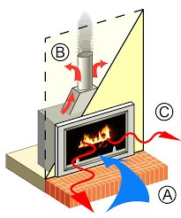 In Slab Radiant Heating Design Radiant Heating And Cooling Wikipedia
