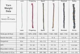 75 High Quality Yarn Size Comparison Chart