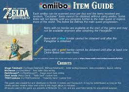 Breath Of The Wild Amiibo Chart Spoilers The Legend Of Zelda Breath Of The Wild Visual