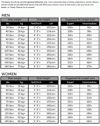 Snowboard Sizing Chart And Calculator 60 Disclosed Female Snowboard Size Chart