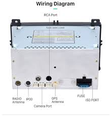 jeep wrangler stereo wiring harness diagram wiring diagram and jeep wiring diagrams wrangler lighting image about