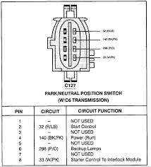 ford f 150 xlt wiring diagram on a safty neutral switch 8