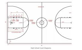 dimensions of a basketball court
