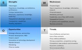 Business Swot Analysis New SWOT Analysis Of Cloud Computing Cloud Computing