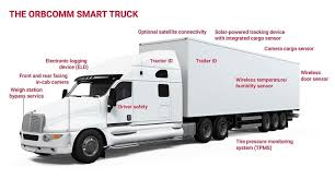 Explore a wide range of the best trailer truck on aliexpress to find one that suits you! Fleet Telematics Truck Fleet Management Orbcomm
