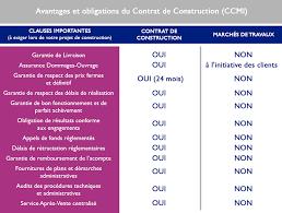 tableau avanes contrat de construction mavilla